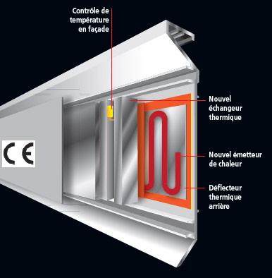 ecomatic circuit électrique