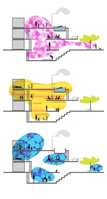 Customi zip par l eau design gwacheon si cor e du sud for Plan maison ideale feng shui