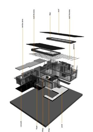 conception 3d - Nature House par JUNSEKINO Architect - Changwattana, Bangkok, Thaïlande