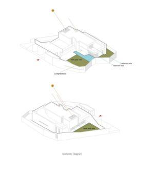 coupe 3D - Woljam-ri House par JMY architects - Gyeongsangnam-do, Corée du Sud