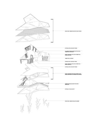 coupe transversale - Maggie's Oxford  par Wilkinson Eyre Architects - Oxford, Royaume-Uni
