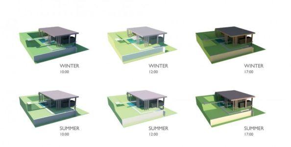 plan 3D site3 - Botucatu-House par FGMF Arquitetos - Botucatu, Brésil