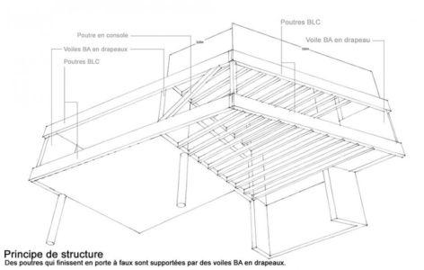 plan architecture - Maison Spirale par Portal Thomas Teissier Architecture - Catelnau Le Lez, France