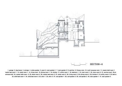 plan coupe - HWA HUN par IROJE KHM Architects - Pyeongchang-dong, Corée du Sud