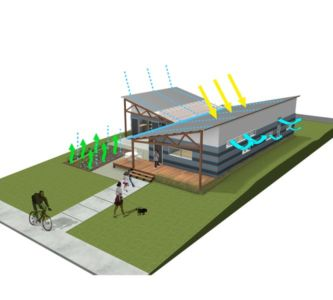 plan exposition maison - Heartland habitat for humanity par El Dorado - Kansas City, Usa