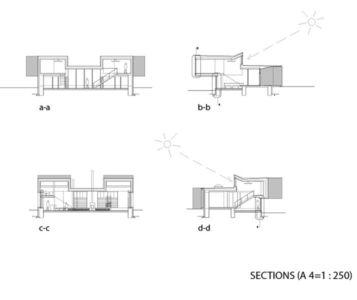 plan site2 - villa-lokaator par kavakava - Paldiski, Estonie