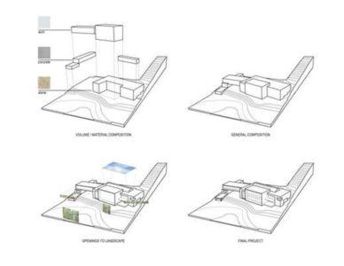 plans - chinkara house par Soliscolomer y asociados - guatemala