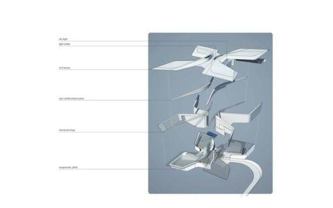 principe de construction - W.I.N.D House par UNStudio - Pays-Bas