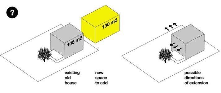 projet agrandissement - Black Cube House par KameleonLab - Pologne