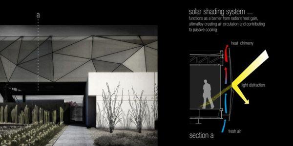 système protection solaire - Tresarca House par assemblageSTUDIO - Las Vegas, Nevada, Usa