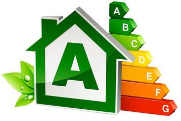 le diagnostic que performance énergétique