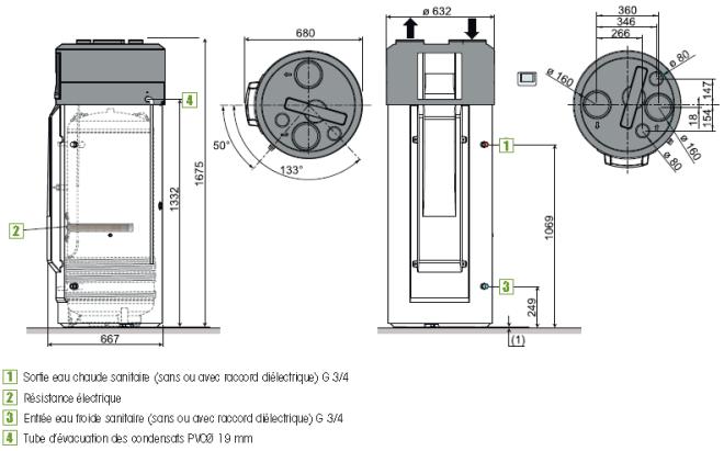 Dimensions du chauffe-eau thermodynamique sur VMC Chappée