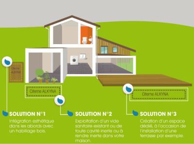 Les solutions Alkima en récupération d'eau de pluie