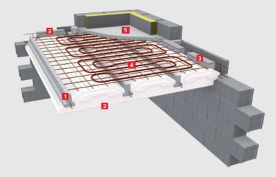 plancher chauffant intégré