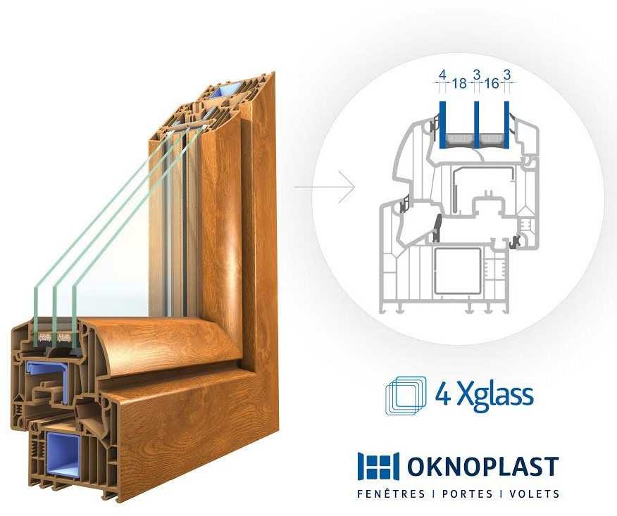 OKNOPLAST - Winergetic 4Xglass
