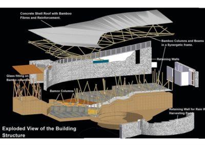 Plan 3D structure - Bamboo-Symphony par Manasaram Architects - Bangalore, Inde